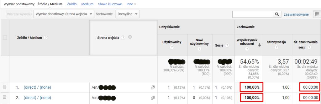 Jak sprawdzić błąd 404 w Google Analytics